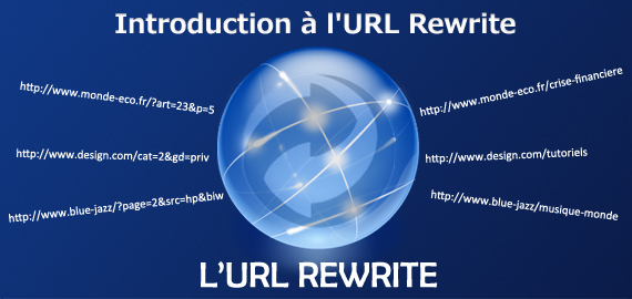 introduction_url_rewrite