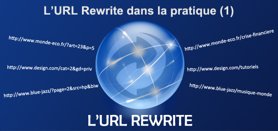 url_rewriting_pratique_1